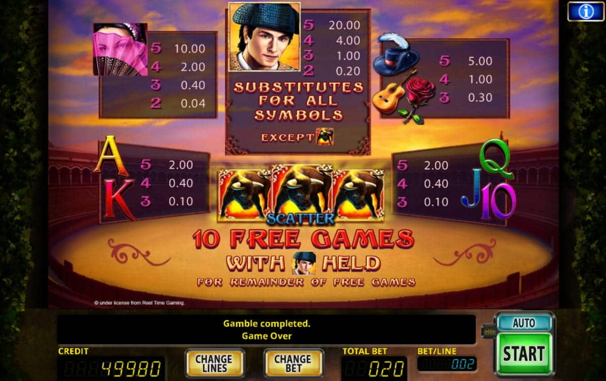 All star slots free spins 2018
