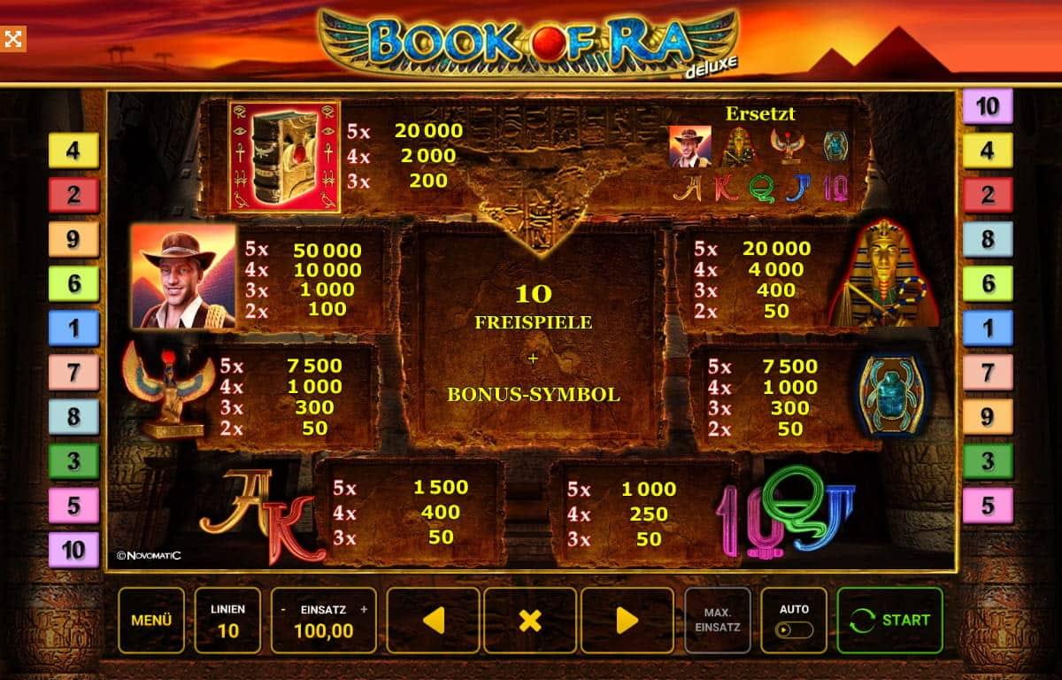 book of ra kostenlos online spielen ohne anmeldung einzahlung book of ra auszahlungstabelle